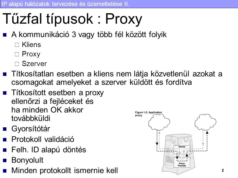 IP alapú hálózatok tervezése és üzemeltetése II. 22 Tűzfal típusok : Proxy A kommunikáció 3 vagy több fél között folyik  Kliens  Proxy  Szerver Tít