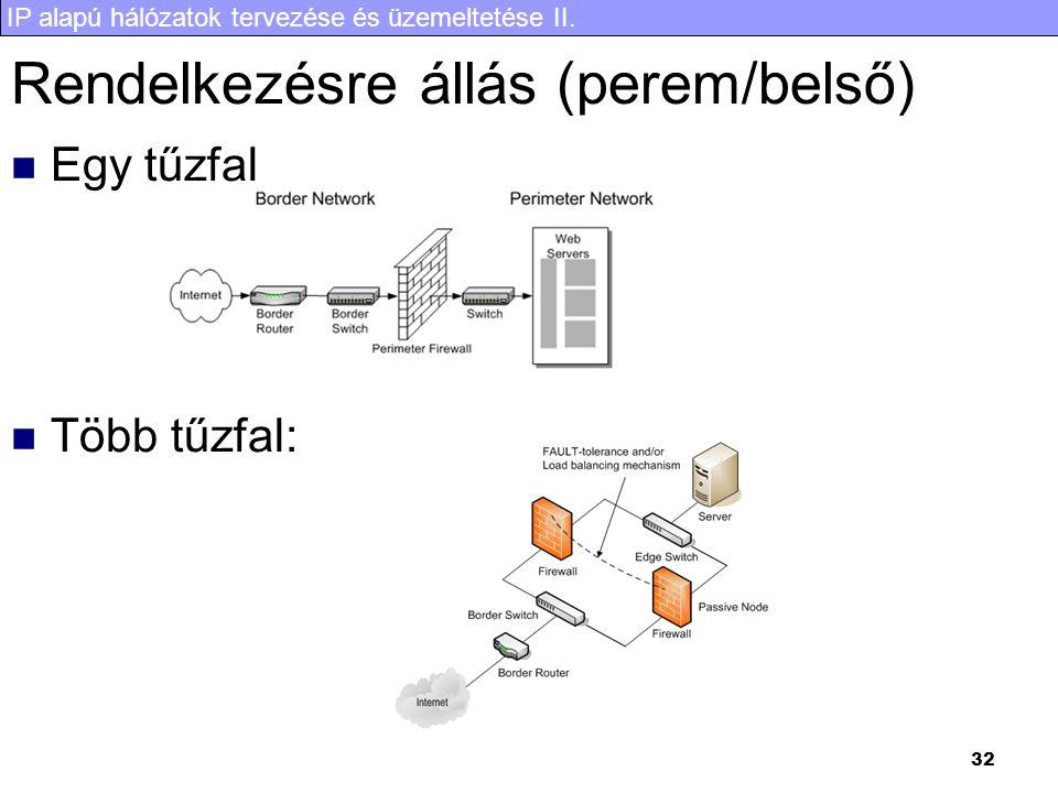 IP alapú hálózatok tervezése és üzemeltetése II. 32 Rendelkezésre állás (perem/belső) Egy tűzfal Több tűzfal: