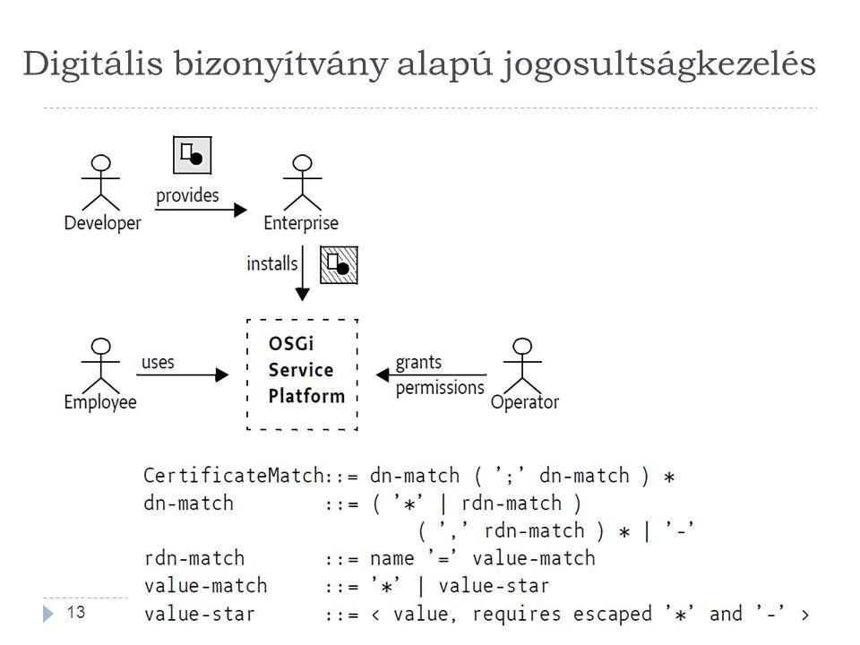 Biztonsági réteg  Tulajdonságai  Opcionális  Finomhangolható  Menedzselhető  A Java biztonsági architektúrára épül  Kód azonosítás  Lokáció ala
