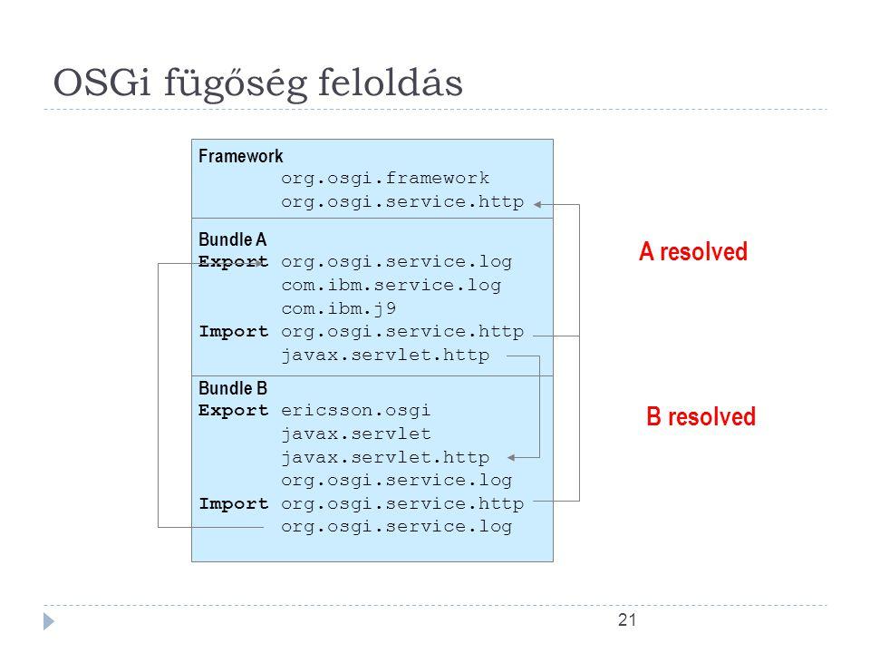 20 Osztályútvonal kezelése  A Java alkalmazás csomagokba helyezett osztályokból áll  A Java keretrendszer az osztályokat a különböző jar fáljokból t