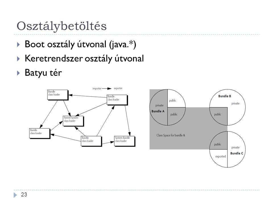 22 Csomag vagy Batyu függőségek?  Az OSGi mindkét megoldást támogatja  A Batyu függőség egyszerű de olyan csomagokat is importál amikre nincs szüksé