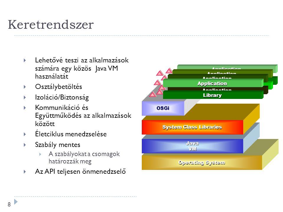 8 Keretrendszer  Lehetővé teszi az alkalmazások számára egy közös Java VM használatát  Osztálybetöltés  Izoláció/Biztonság  Kommunikáció és Együttműködés az alkalmazások között  Életciklus menedzselése  Szabály mentes  A szabályokat a csomagok határozzák meg  Az API teljesen önmenedzselő Operating System JavaVM JavaVM The Application Crypto-graphyUPnPDirec-tories Imaging Mail MediaFWSQL GUI Distri-buted CommPortsSecurityTCP/IP JTAPI3DWebServerMath SpeechBlue-toothXMLUSB Operating System JavaVM JavaVM JavaVM JavaVM JavaVM JavaVM JavaVM System Class Libraries OSGi OSGi OSGi OSGi Application Application Application Application Application Application Application Library