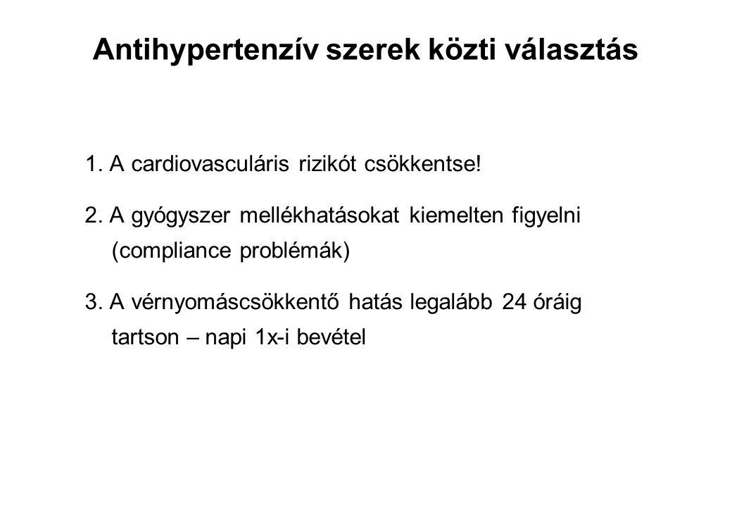Antihypertenzív szerek közti választás 1. A cardiovasculáris rizikót csökkentse! 2. A gyógyszer mellékhatásokat kiemelten figyelni (compliance problém