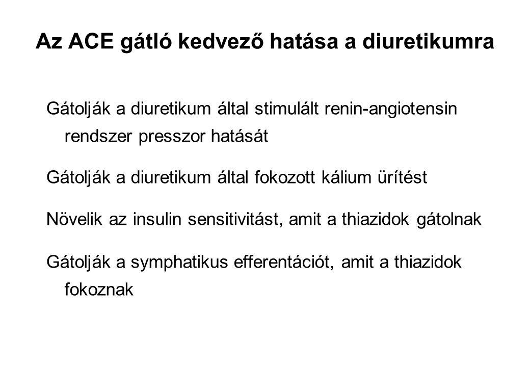 Az ACE gátló kedvező hatása a diuretikumra Gátolják a diuretikum által stimulált renin-angiotensin rendszer presszor hatását Gátolják a diuretikum ált