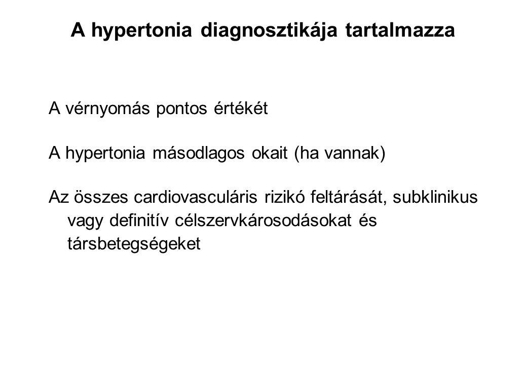 A hypertonia diagnosztikája tartalmazza A vérnyomás pontos értékét A hypertonia másodlagos okait (ha vannak) Az összes cardiovasculáris rizikó feltárá