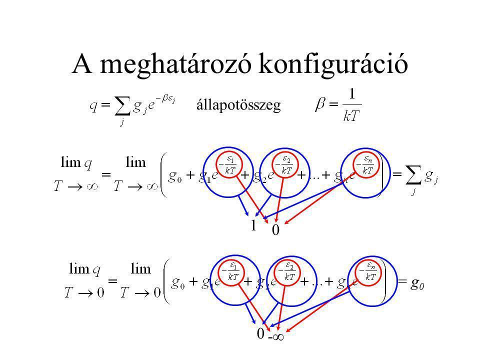 -- 0 = g 0 0 1 állapotösszeg