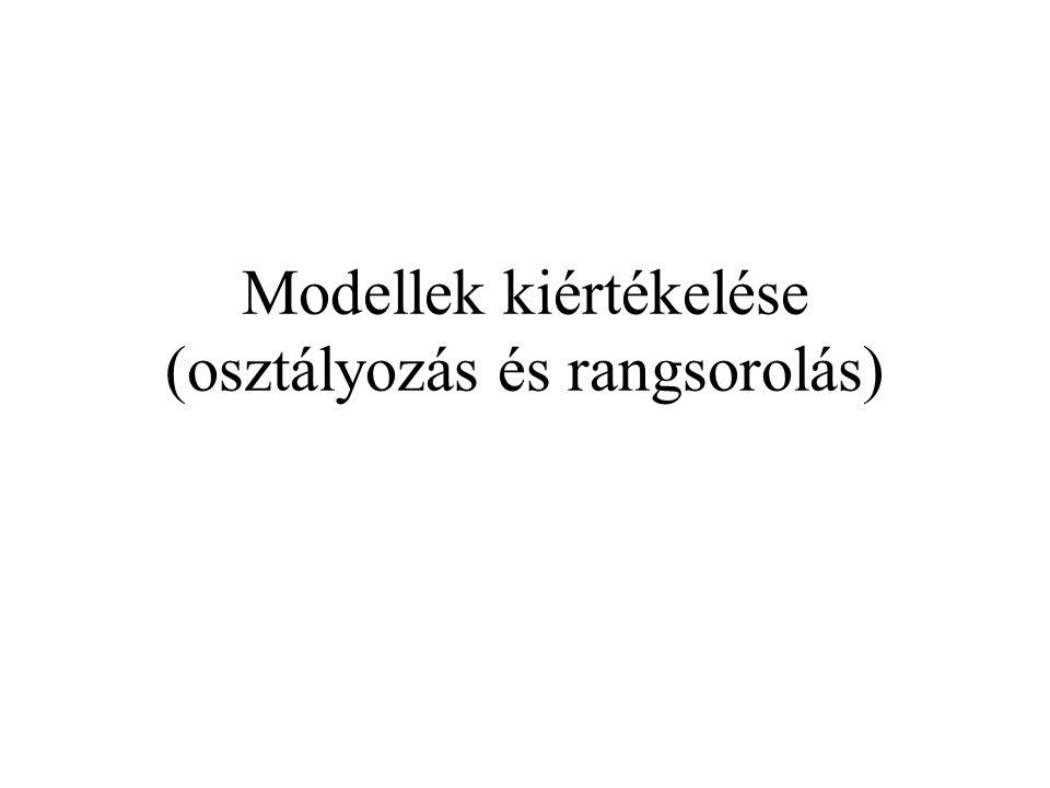 Modellek kiértékelése (osztályozás és rangsorolás)