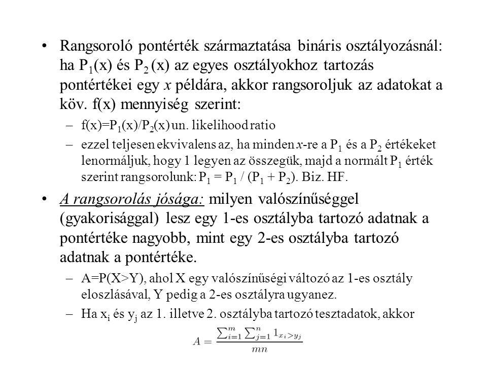 Rangsoroló pontérték származtatása bináris osztályozásnál: ha P 1 (x) és P 2 (x) az egyes osztályokhoz tartozás pontértékei egy x példára, akkor rangs