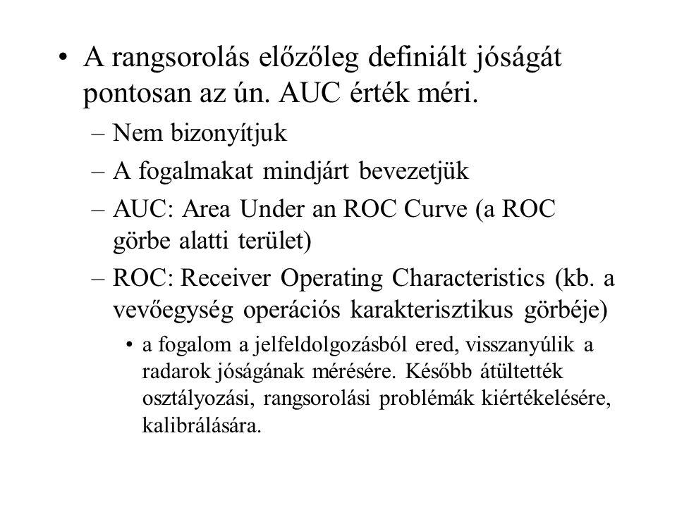 A rangsorolás előzőleg definiált jóságát pontosan az ún. AUC érték méri. –Nem bizonyítjuk –A fogalmakat mindjárt bevezetjük –AUC: Area Under an ROC Cu