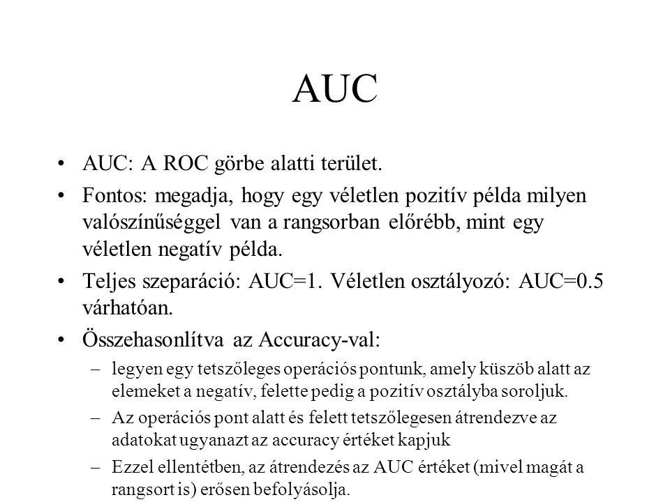 AUC AUC: A ROC görbe alatti terület. Fontos: megadja, hogy egy véletlen pozitív példa milyen valószínűséggel van a rangsorban előrébb, mint egy véletl