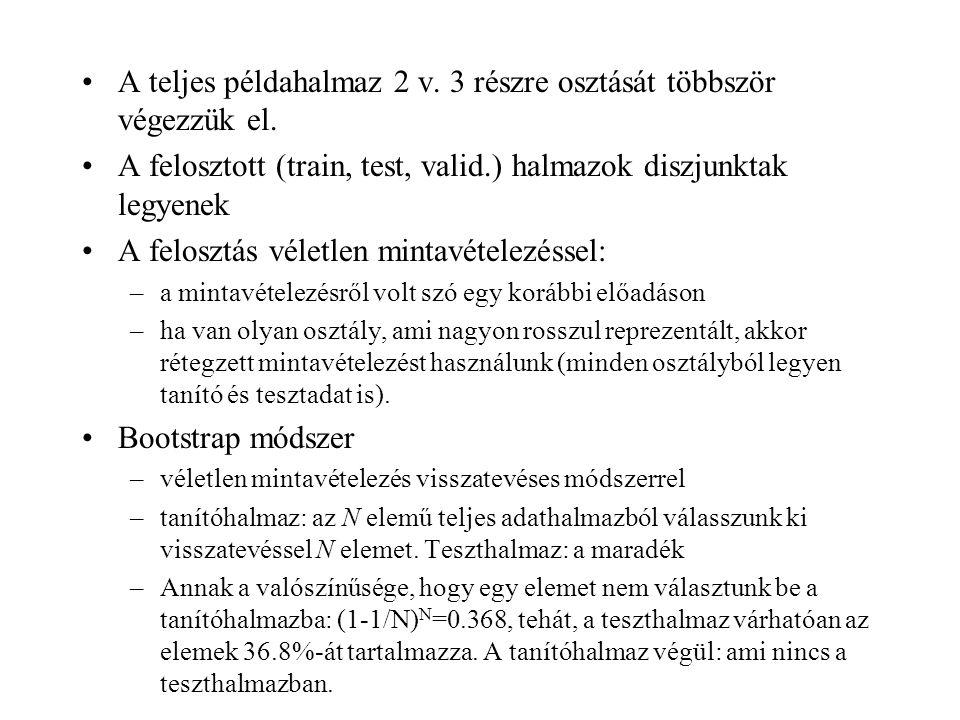 A teljes példahalmaz 2 v. 3 részre osztását többször végezzük el. A felosztott (train, test, valid.) halmazok diszjunktak legyenek A felosztás véletle