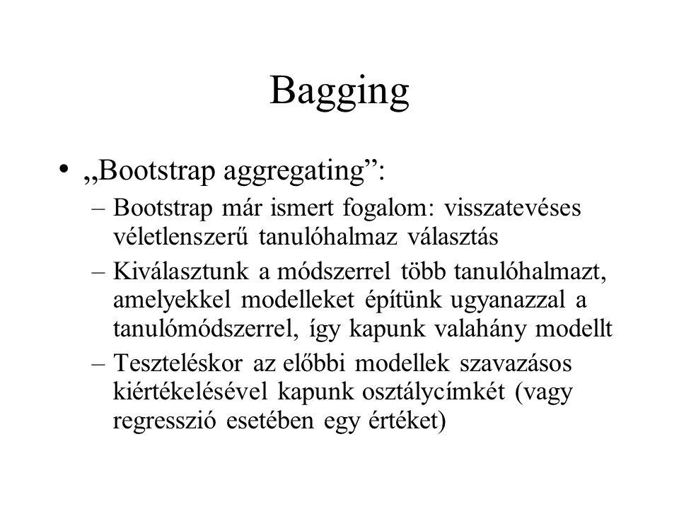 """Bagging """" Bootstrap aggregating"""": –Bootstrap már ismert fogalom: visszatevéses véletlenszerű tanulóhalmaz választás –Kiválasztunk a módszerrel több ta"""