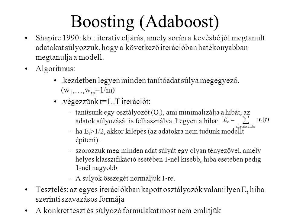 Boosting (Adaboost) Shapire 1990: kb.: iteratív eljárás, amely során a kevésbé jól megtanult adatokat súlyozzuk, hogy a következő iterációban hatékony
