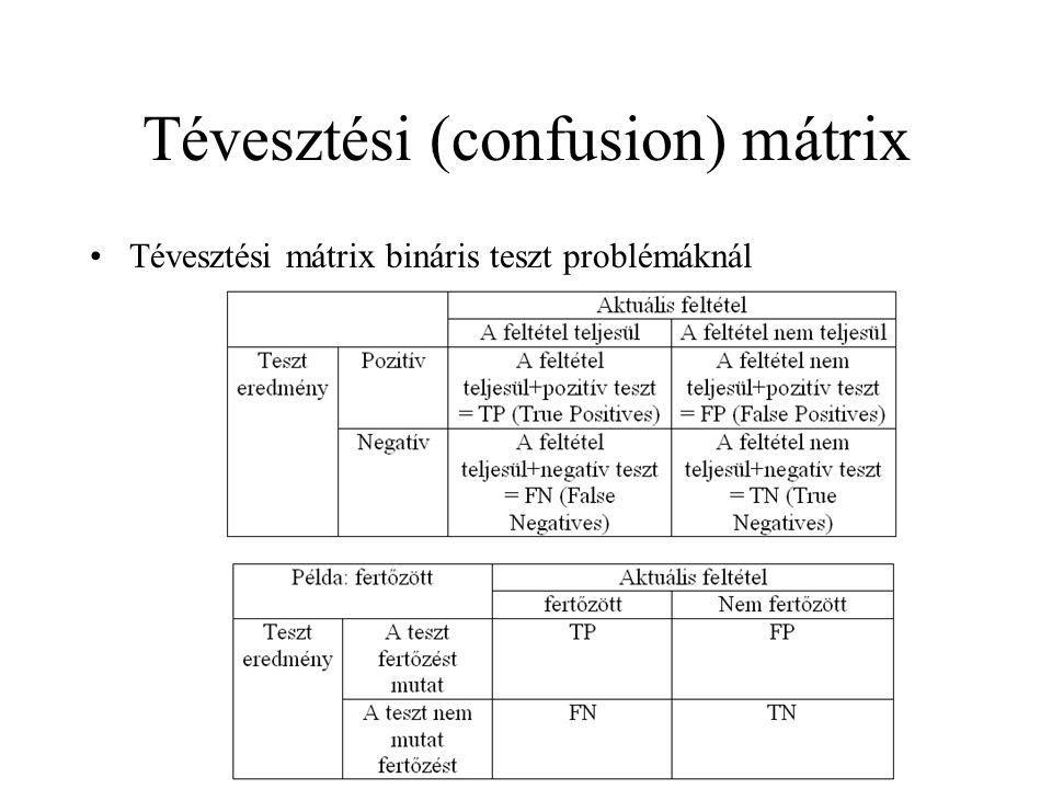 Fogalmak: –TPR (True Positive Rate): TP/(összes pozitívok száma) –FPR (True Positive Rate): FP/(összes negatívok száma) –FNR (False Negative Rate): FN/(összes pozitívok száma) –TNR (True Negative Rate): TN/(összes negatívok száma) –FP: 1-típusú hiba; FN: 2-típusú hiba –Sensitivity=TP/(TP+FN) :a pozitívak helyesen felismert aránya –Specificity=TN/(FP+TN) :a negatívak helyesen felismert aránya –Accuracy=(TP+TN)/(TP+TN+FP+FN): a helyesen felismert adatok aránya –Recall=Sensitivity –Precision= TP/(TP+FP) :a pozitívként felismertek hanyad része volt valóban pozitív –F-measure: 2*Precision*Recall/(Precision+Recall) :harmonikus közepe a precison és recall értékeknek