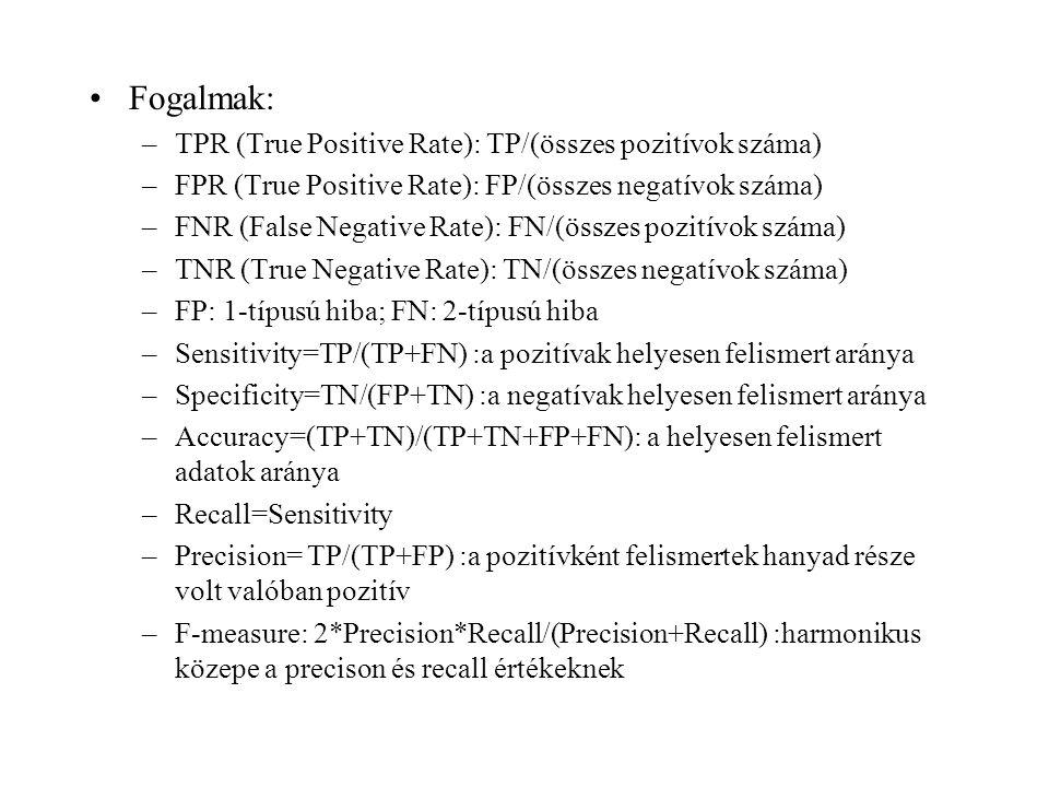 Fogalmak: –TPR (True Positive Rate): TP/(összes pozitívok száma) –FPR (True Positive Rate): FP/(összes negatívok száma) –FNR (False Negative Rate): FN