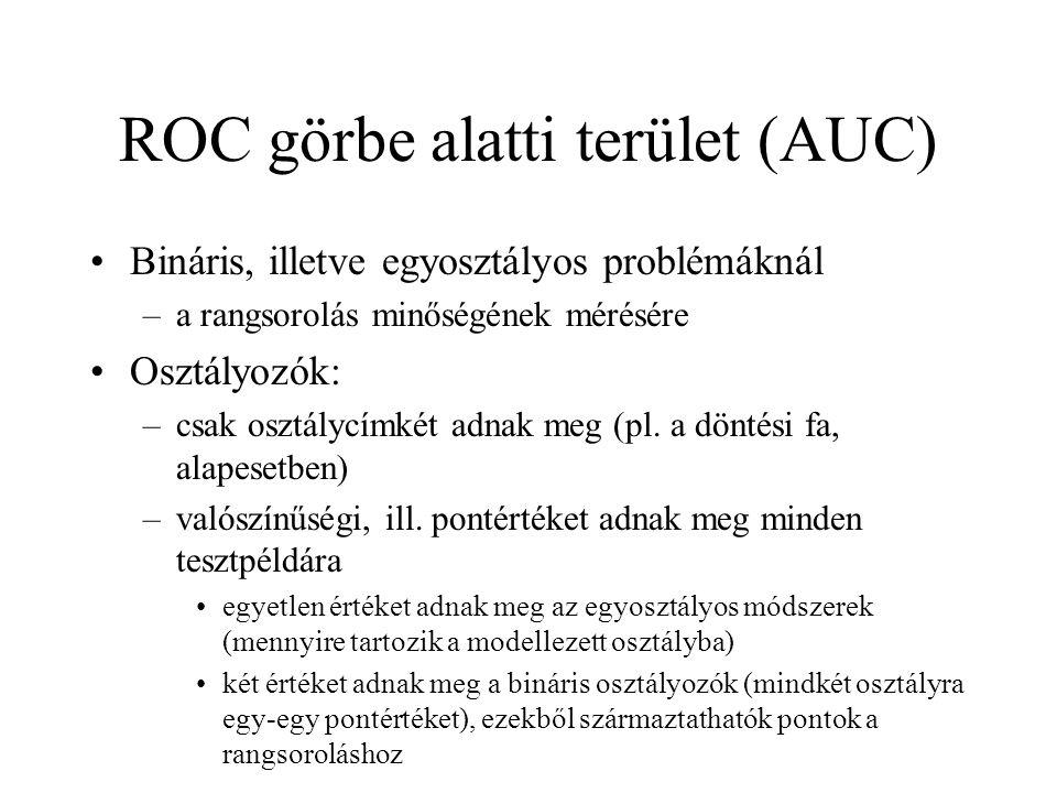 ROC görbe alatti terület (AUC) Bináris, illetve egyosztályos problémáknál –a rangsorolás minőségének mérésére Osztályozók: –csak osztálycímkét adnak m