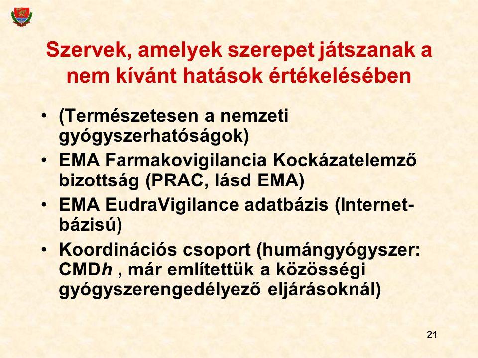 21 Szervek, amelyek szerepet játszanak a nem kívánt hatások értékelésében (Természetesen a nemzeti gyógyszerhatóságok) EMA Farmakovigilancia Kockázate