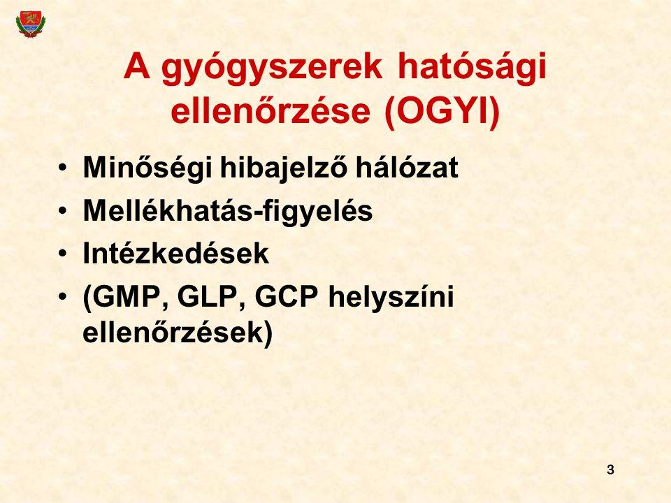3 3 A gyógyszerek hatósági ellenőrzése (OGYI) Minőségi hibajelző hálózat Mellékhatás-figyelés Intézkedések (GMP, GLP, GCP helyszíni ellenőrzések)