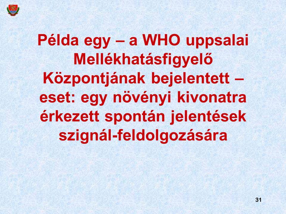 31 Példa egy – a WHO uppsalai Mellékhatásfigyelő Központjának bejelentett – eset: egy növényi kivonatra érkezett spontán jelentések szignál-feldolgozá