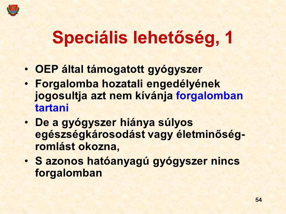 54 Speciális lehetőség, 1 OEP által támogatott gyógyszer Forgalomba hozatali engedélyének jogosultja azt nem kívánja forgalomban tartani De a gyógysze