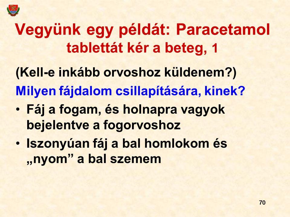 70 Vegyünk egy példát: Paracetamol tablettát kér a beteg, 1 (Kell-e inkább orvoshoz küldenem?) Milyen fájdalom csillapítására, kinek? Fáj a fogam, és