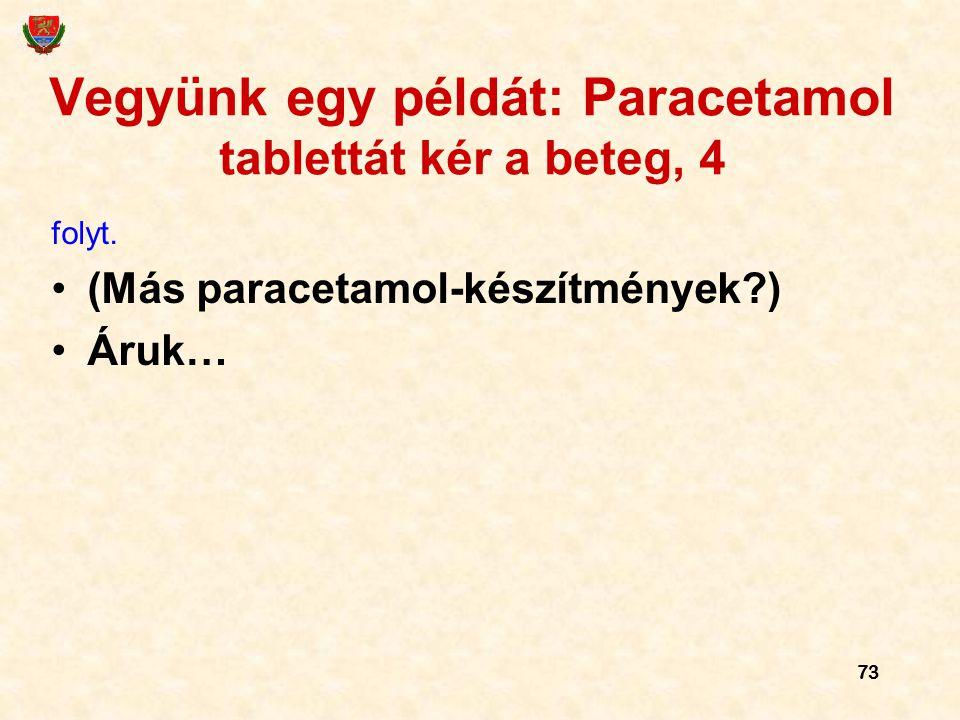 73 Vegyünk egy példát: Paracetamol tablettát kér a beteg, 4 folyt. (Más paracetamol-készítmények?) Áruk…