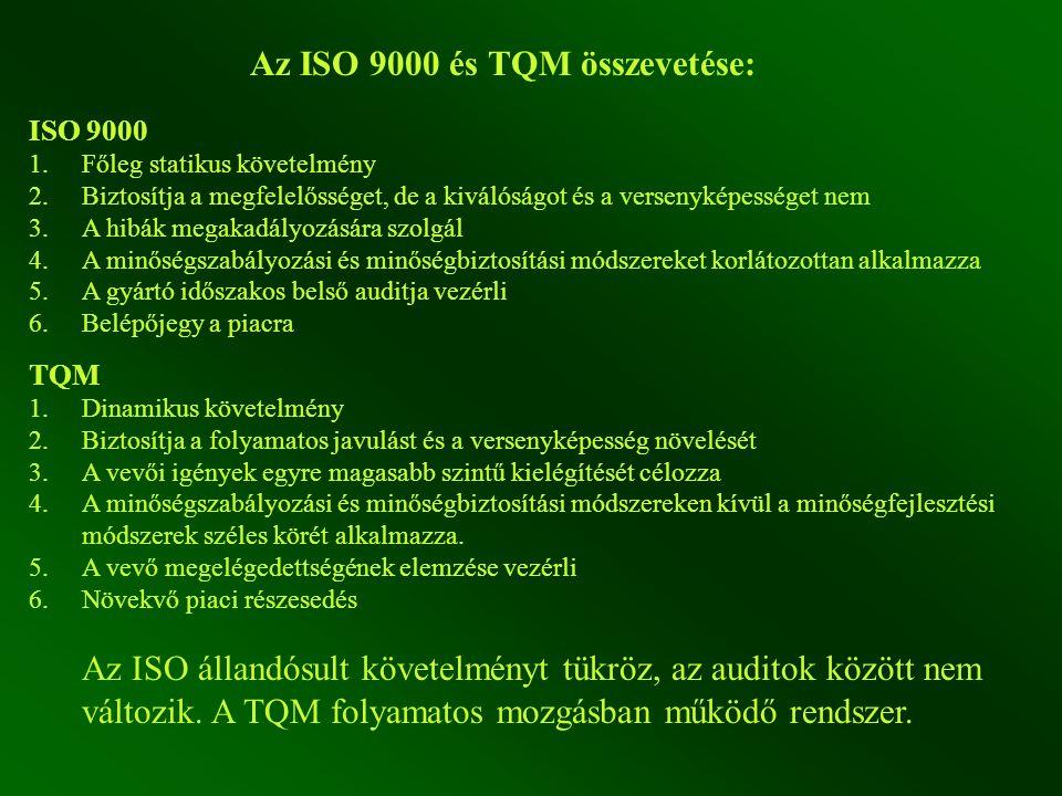 Az ISO 9000 és TQM összevetése: ISO 9000 1.Főleg statikus követelmény 2.Biztosítja a megfelelősséget, de a kiválóságot és a versenyképességet nem 3.A hibák megakadályozására szolgál 4.A minőségszabályozási és minőségbiztosítási módszereket korlátozottan alkalmazza 5.A gyártó időszakos belső auditja vezérli 6.Belépőjegy a piacra TQM 1.Dinamikus követelmény 2.Biztosítja a folyamatos javulást és a versenyképesség növelését 3.A vevői igények egyre magasabb szintű kielégítését célozza 4.A minőségszabályozási és minőségbiztosítási módszereken kívül a minőségfejlesztési módszerek széles körét alkalmazza.