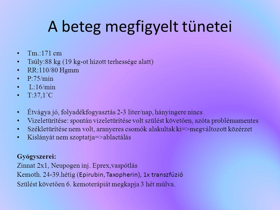A beteg megfigyelt tünetei Tm.:171 cm Tsúly:88 kg (19 kg-ot hízott terhessége alatt) RR:110/80 Hgmm P:75/min L:16/min T:37,1˚C Étvágya jó, folyadékfog