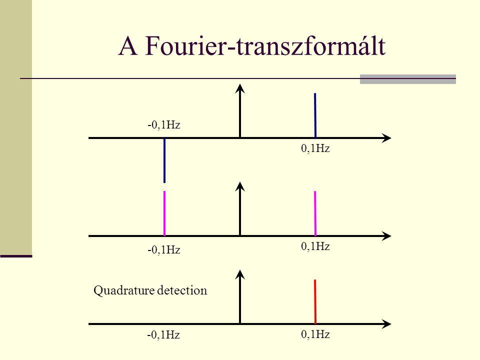 A Fourier-transzformált 0,1Hz -0,1Hz 0,1Hz -0,1Hz 0,1Hz -0,1Hz Quadrature detection