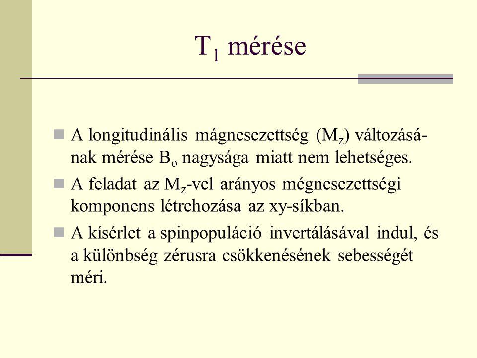 T 1 mérése A longitudinális mágnesezettség (M z ) változásá- nak mérése B o nagysága miatt nem lehetséges. A feladat az M z -vel arányos mégnesezettsé