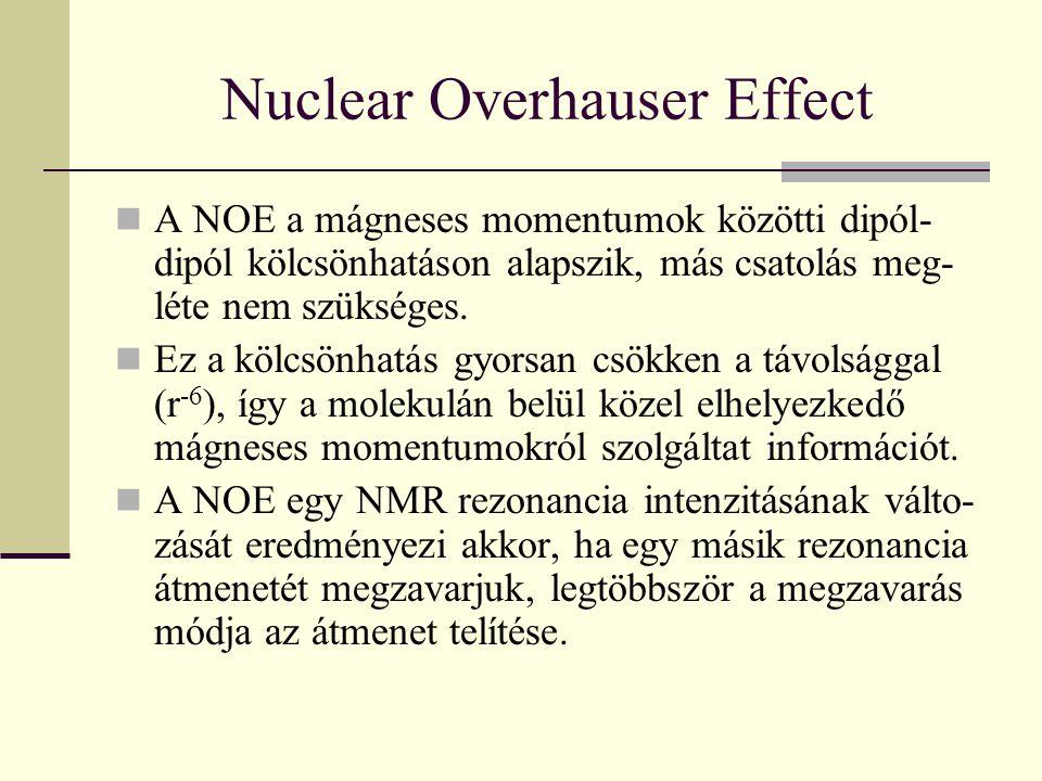 Nuclear Overhauser Effect A NOE a mágneses momentumok közötti dipól- dipól kölcsönhatáson alapszik, más csatolás meg- léte nem szükséges. Ez a kölcsön