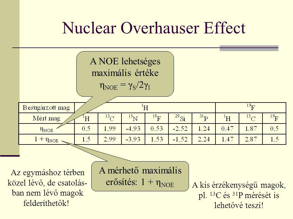 Nuclear Overhauser Effect A NOE lehetséges maximális értéke η NOE = γ S /2γ I A mérhető maximális erősítés: 1 + η NOE Az egymáshoz térben közel lévő,