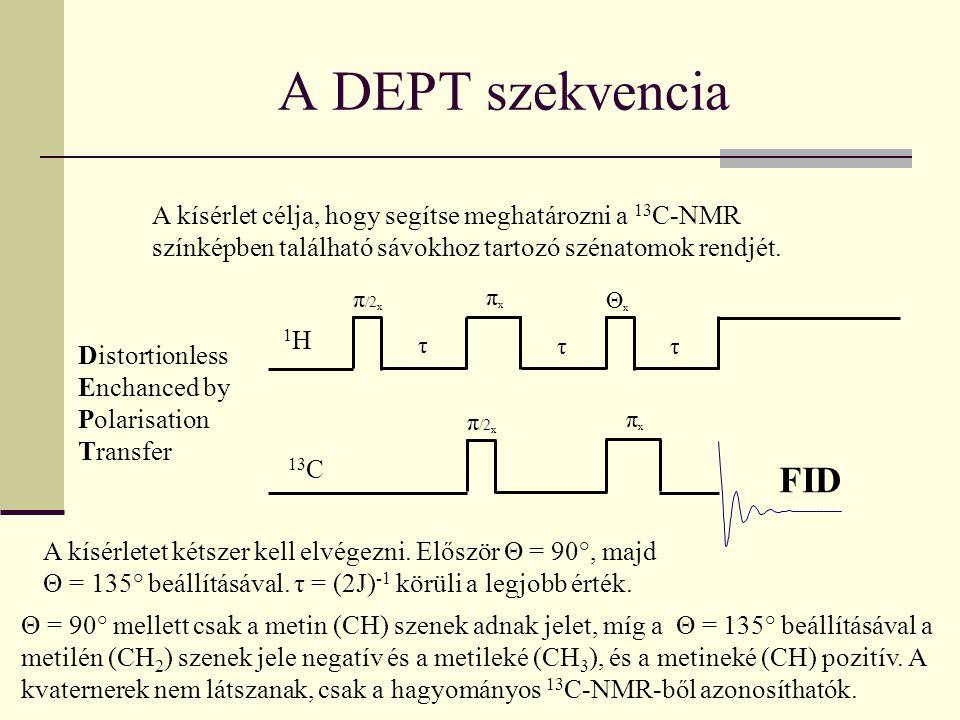 A DEPT szekvencia Distortionless Enchanced by Polarisation Transfer A kísérlet célja, hogy segítse meghatározni a 13 C-NMR színképben található sávokh