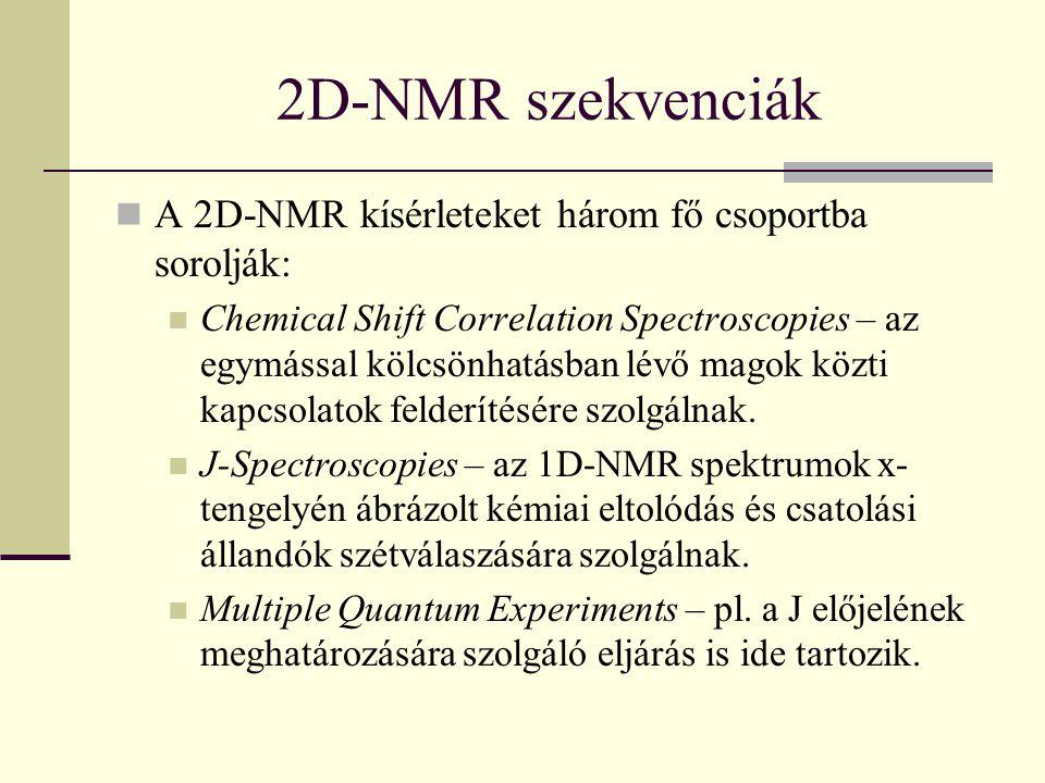2D-NMR szekvenciák A 2D-NMR kísérleteket három fő csoportba sorolják: Chemical Shift Correlation Spectroscopies – az egymással kölcsönhatásban lévő ma