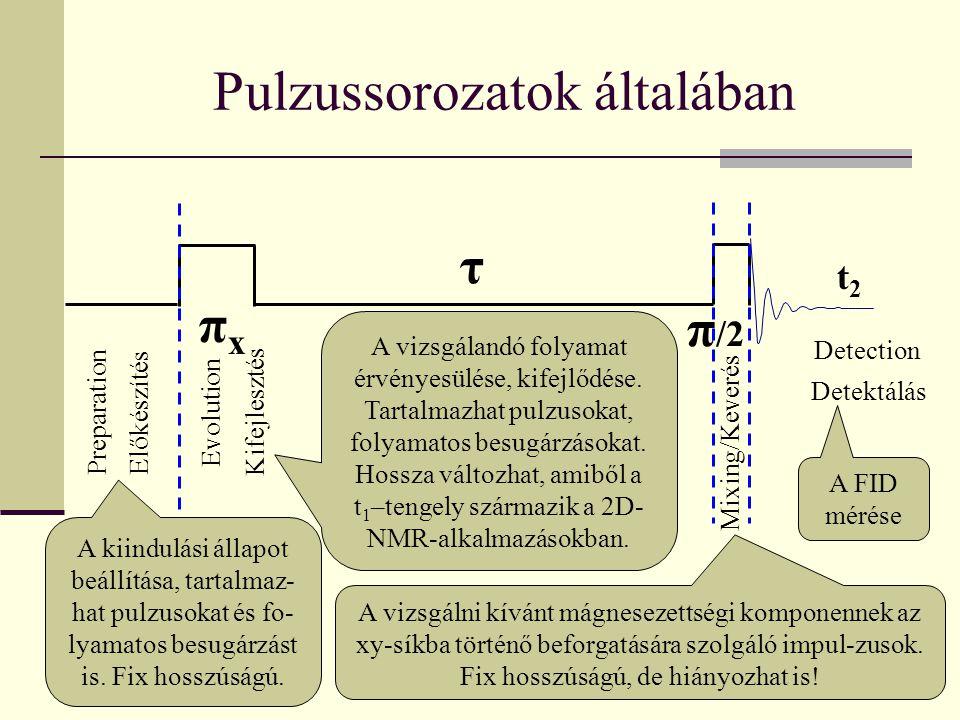 Pulzussorozatok általában πxπx π /2 τ Preparation Előkészítés A kiindulási állapot beállítása, tartalmaz- hat pulzusokat és fo- lyamatos besugárzást i