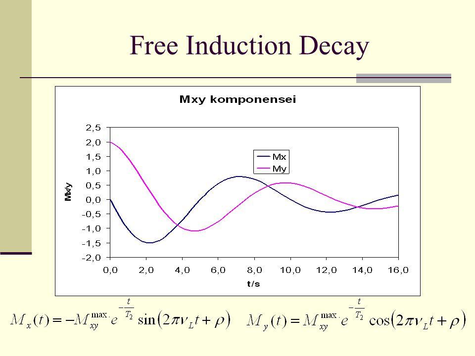 Nuclear Overhauser Effect A NOE lehetséges maximális értéke η NOE = γ S /2γ I A mérhető maximális erősítés: 1 + η NOE Az egymáshoz térben közel lévő, de csatolás- ban nem lévő magok felderíthetők.