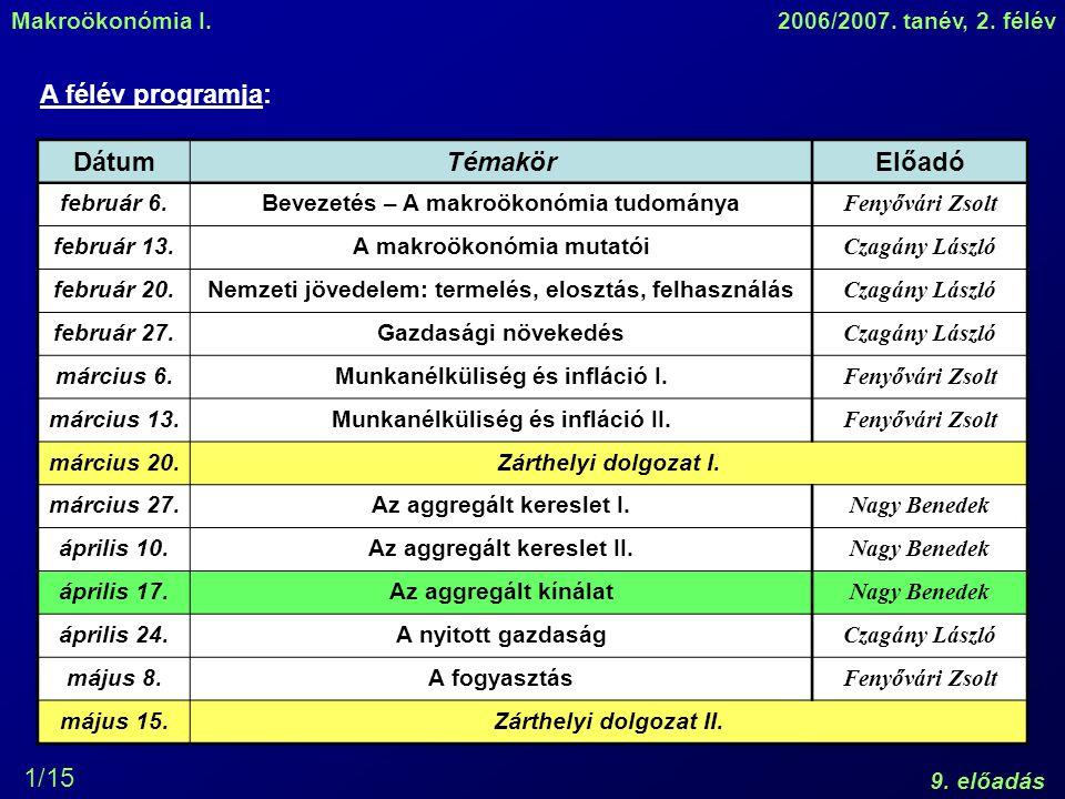 Makroökonómia I.2006/2007.tanév, 2. félév 9. előadás 12/15 3.
