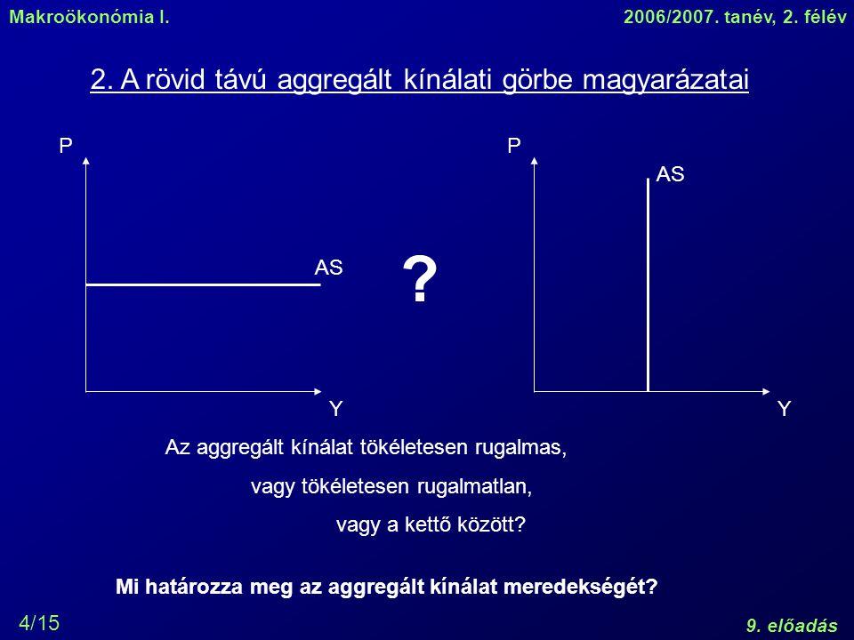 Makroökonómia I.2006/2007. tanév, 2. félév 9. előadás 4/15 2. A rövid távú aggregált kínálati görbe magyarázatai Y AS P Y P ? Mi határozza meg az aggr