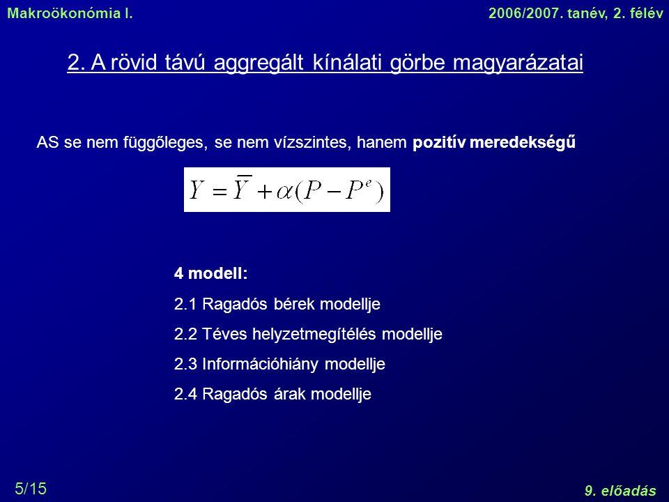 Makroökonómia I.2006/2007. tanév, 2. félév 9. előadás 5/15 2. A rövid távú aggregált kínálati görbe magyarázatai AS se nem függőleges, se nem vízszint