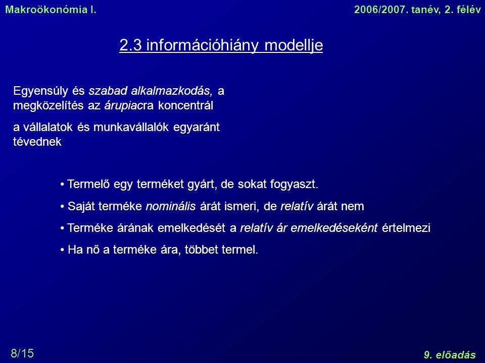 Makroökonómia I.2006/2007.tanév, 2. félév 9.