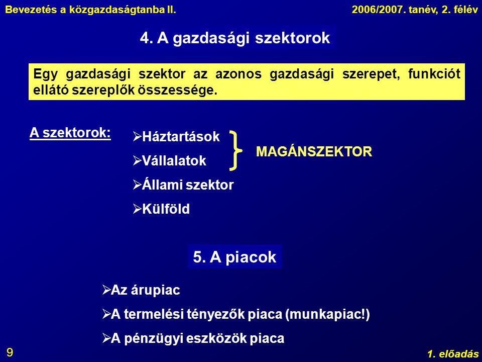 Bevezetés a közgazdaságtanba II.2006/2007.tanév, 2.