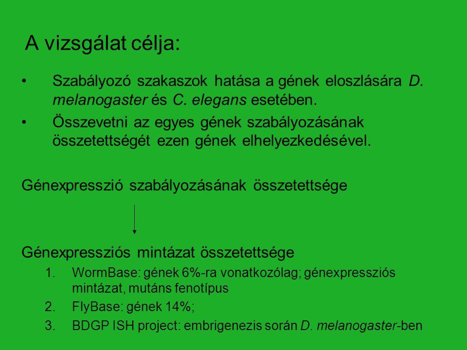 A vizsgálat célja: Szabályozó szakaszok hatása a gének eloszlására D. melanogaster és C. elegans esetében. Összevetni az egyes gének szabályozásának ö