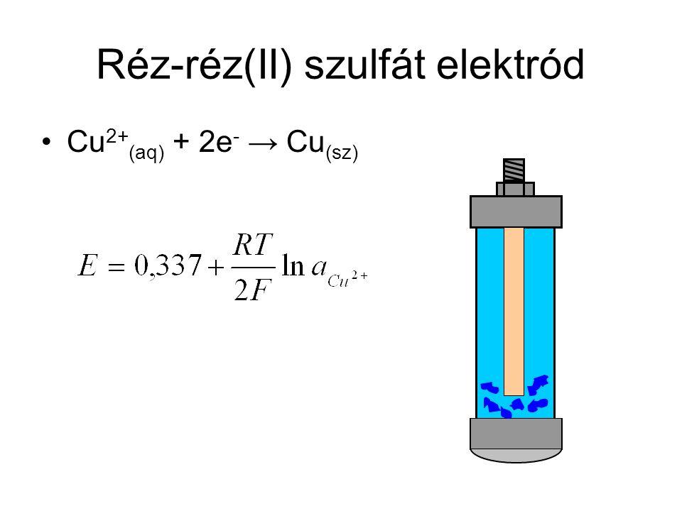 Réz-réz(II) szulfát elektród Cu 2+ (aq) + 2e - → Cu (sz)