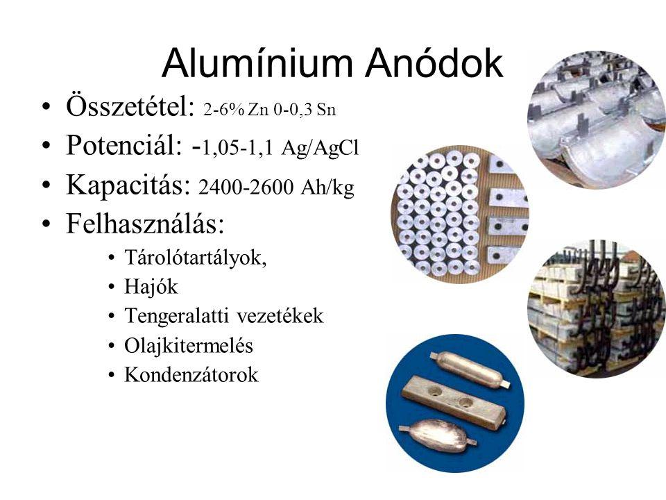 Alumínium Anódok Összetétel: 2-6% Zn 0-0,3 Sn Potenciál: - 1,05-1,1 Ag/AgCl Kapacitás: 2400-2600 Ah/kg Felhasználás: Tárolótartályok, Hajók Tengeralat