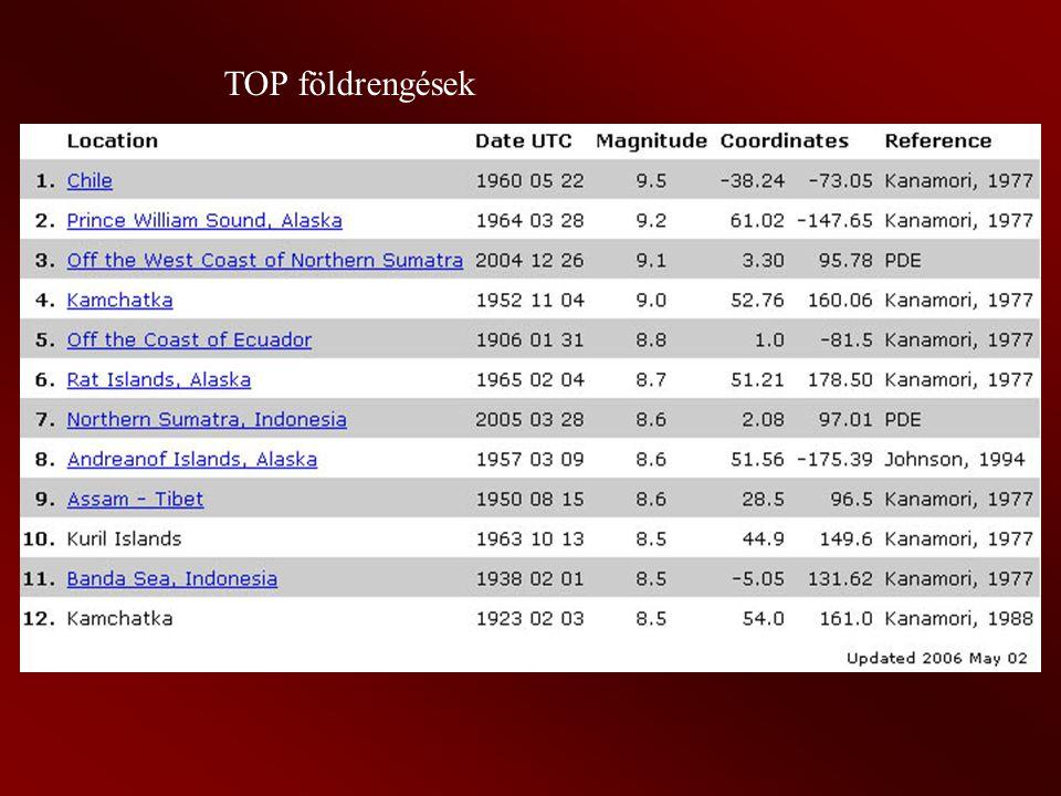 TOP földrengések