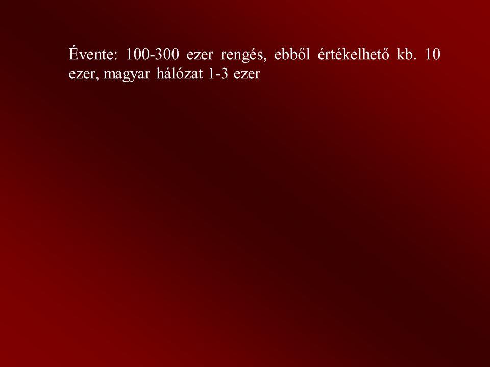 Évente: 100-300 ezer rengés, ebből értékelhető kb. 10 ezer, magyar hálózat 1-3 ezer