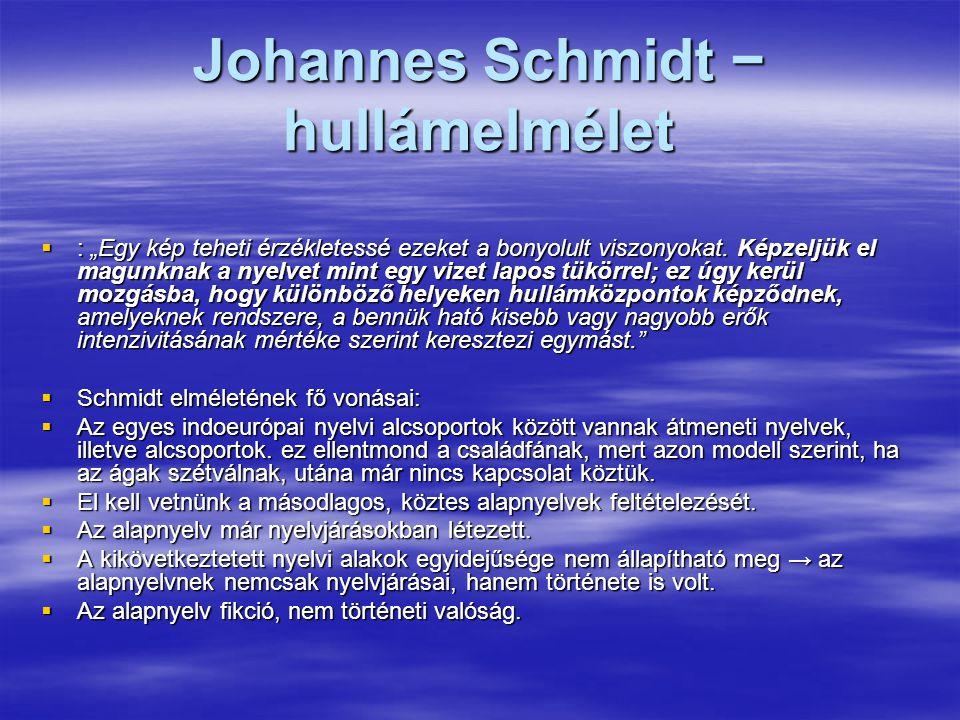 """Johannes Schmidt − hullámelmélet  : """"Egy kép teheti érzékletessé ezeket a bonyolult viszonyokat."""