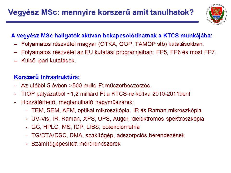 Vegyész MSc: mennyire korszerű amit tanulhatok? A vegyész MSc hallgatók aktívan bekapcsolódhatnak a KTCS munkájába: –Folyamatos részvétel magyar (OTKA
