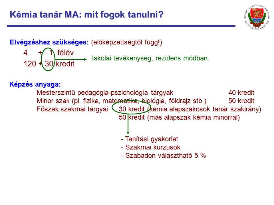 Kémia tanár MA: mit fogok tanulni? Elvégzéshez szükséges: (előképzettségtől függ!) 4 + 1 félév 120 + 30 kredit Iskolai tevékenység, rezidens módban. K