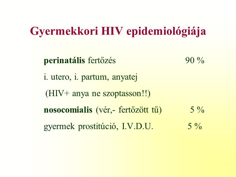 A veleszületett és szerezett HIV fertőzés diagnosztikája és klinikuma Dr.